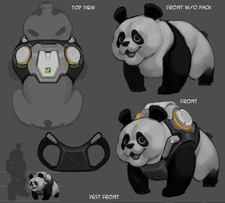 PandaPet_Concept